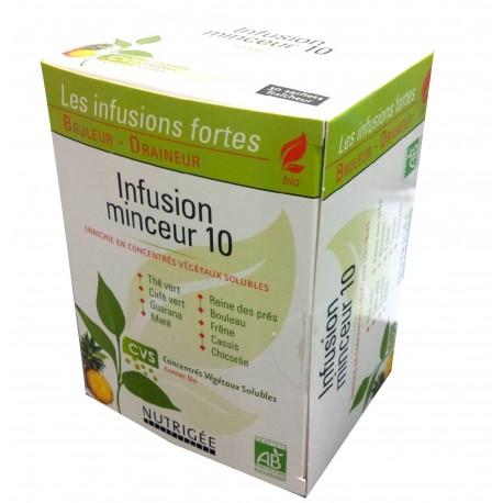 Infusion minceur 10 - Nutrigée