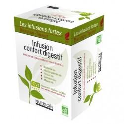Infusion confort digestif - Nutrigée